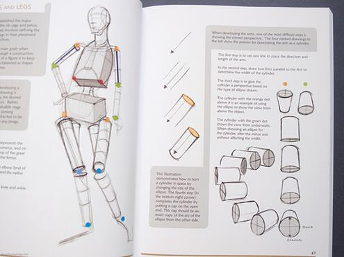 691990-How-to-draw-Human-Figure-Book-Michael-Hampton