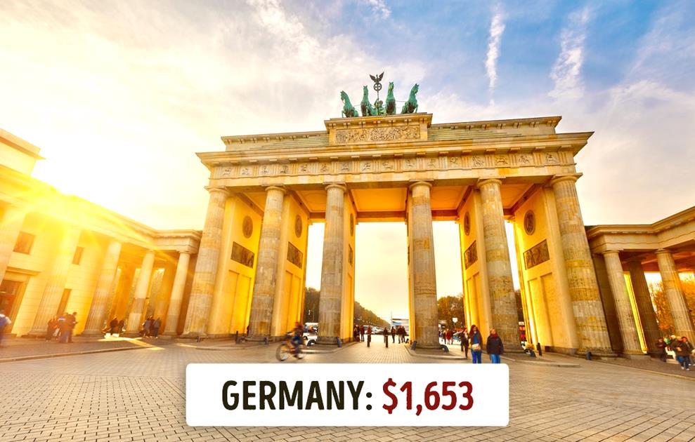 -The-Globe-07-minimum-wage-world-travel